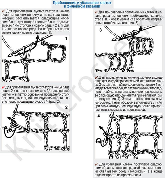 Виды петель филейного вязания