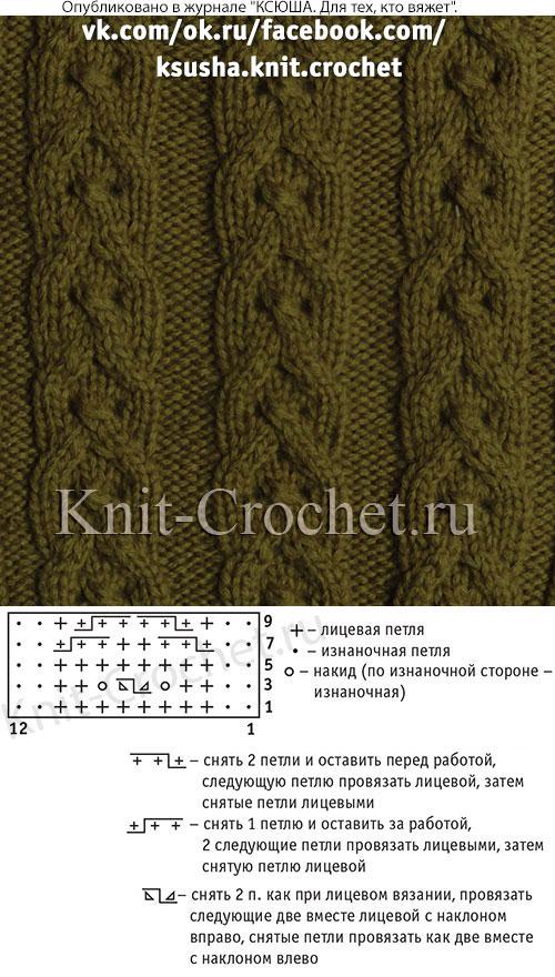 """Вертикальный рельефный узор """"коса"""" или """"жгут"""" для вязания спицами с бесплатной схемой и условными обозначениями."""