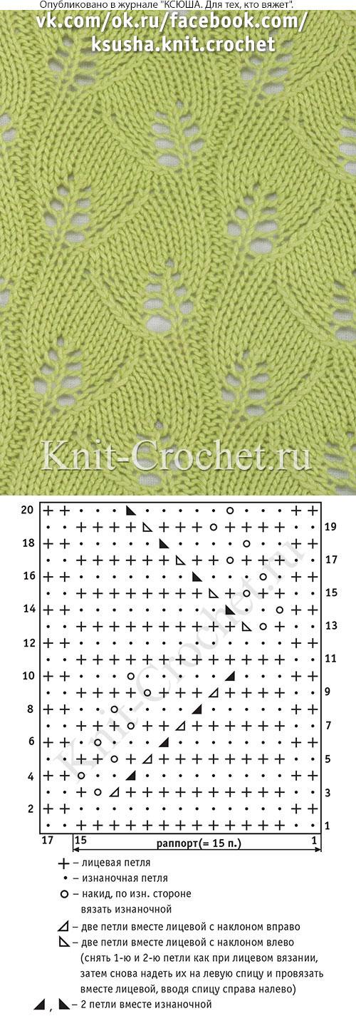 Ажурные гирлянды из листьев, связанные спицами из шерсти или смесовой нити средней толщины со схемой и условными обозначениями.