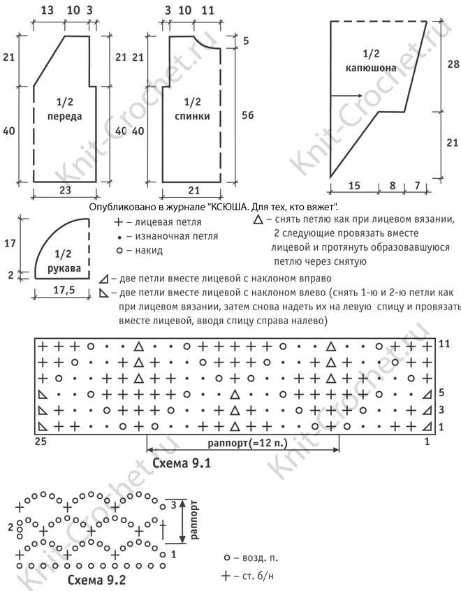 каталог ажурного вязания на спицах