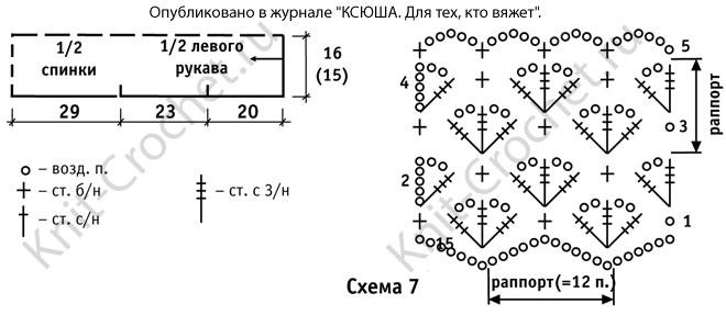 Выкройка, схемы узоров с описанием вязания крючком женского жакета болеро с круговой каймой размера 44-46.