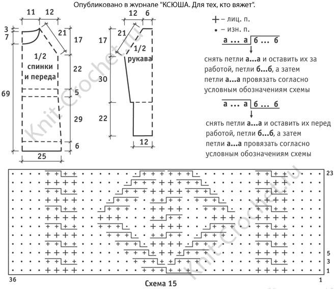 Схемы вязания туники регланом