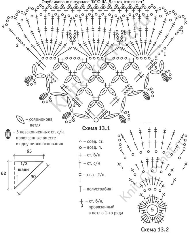 Вязание крючком шали из соломоновых петель 158
