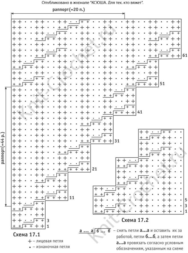 Схемы узоров с описанием вязания спицами шарфа с «кистями».
