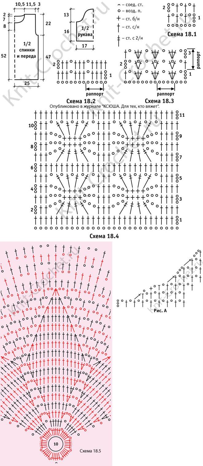 Выкройка, схемы узоров с описанием для вязания крючком летнего мужского пуловера размера 46-48 и шапочки.