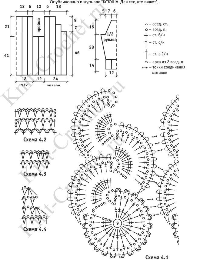 Выкройка, схемы узоров и обозначения для вязания крючком женского кардигана из ленточного кружева.
