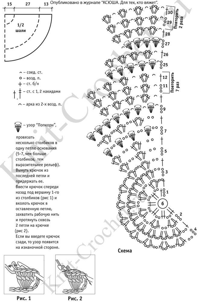 шали-пелерины, схема узора