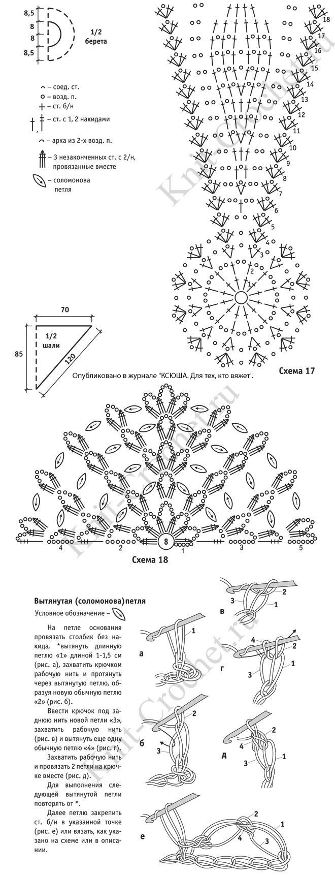 Схема вязания шали соломоновыми петлями крючком 784