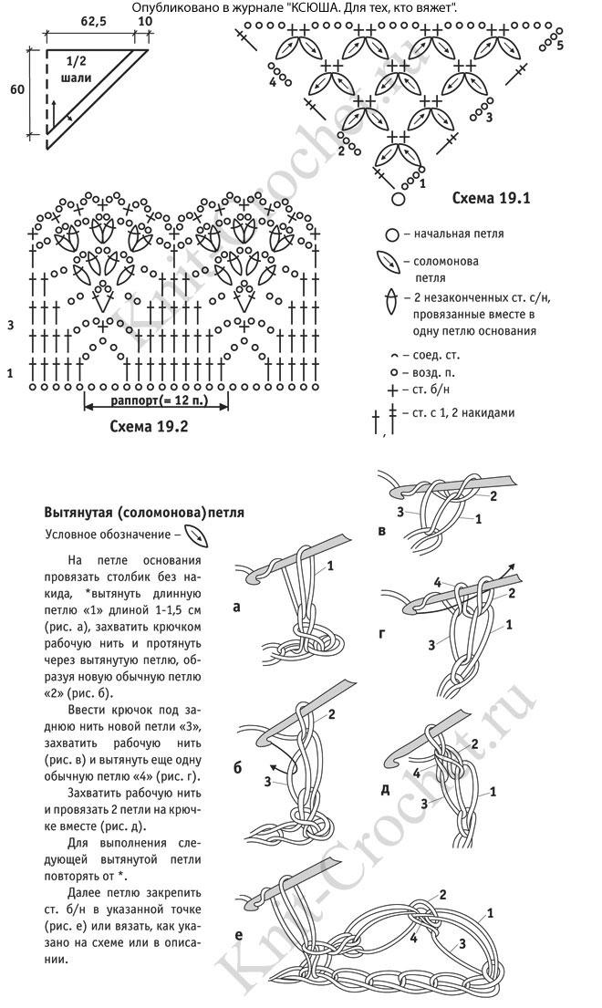 Выкройка, схема узора вязания