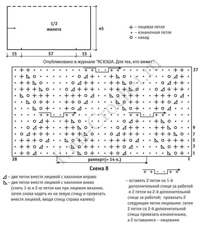 Выкройка, схемы узоров и обозначения для вязания спицами женского жилета свободного кроя.