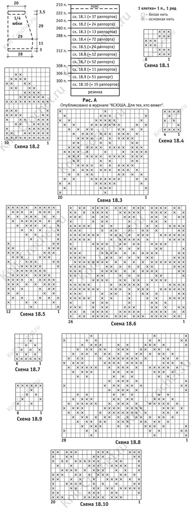 Выкройка, схемы узоров и обозначения для вязания спицами юбки с жаккардами.