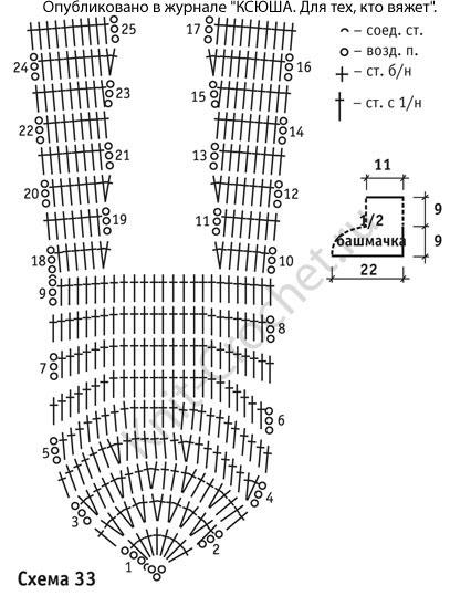 Схема вязание башмачков