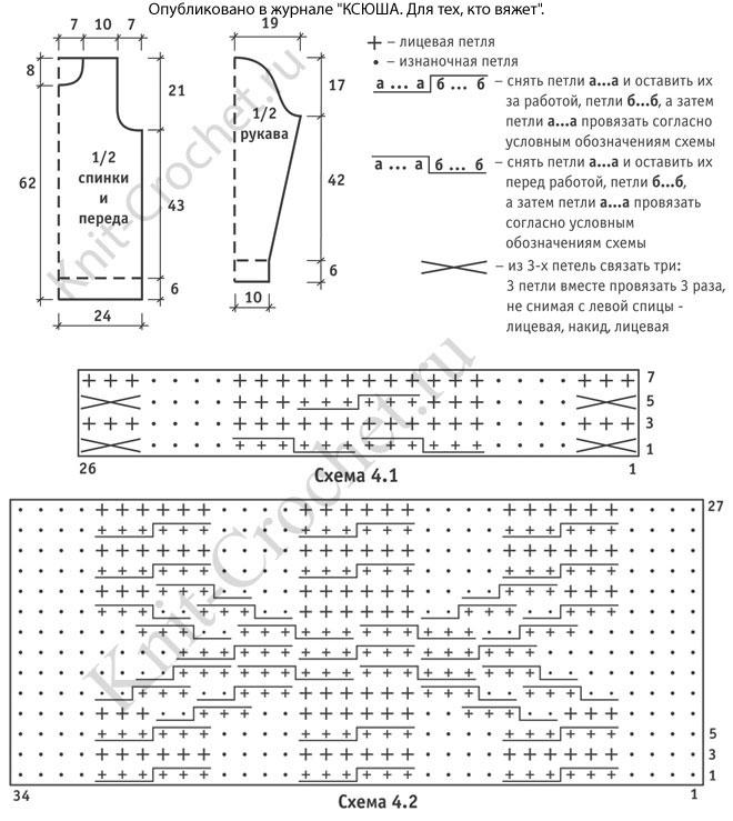 Выкройка, схемы узоров и обозначения для вязания спицами мужского свитера.