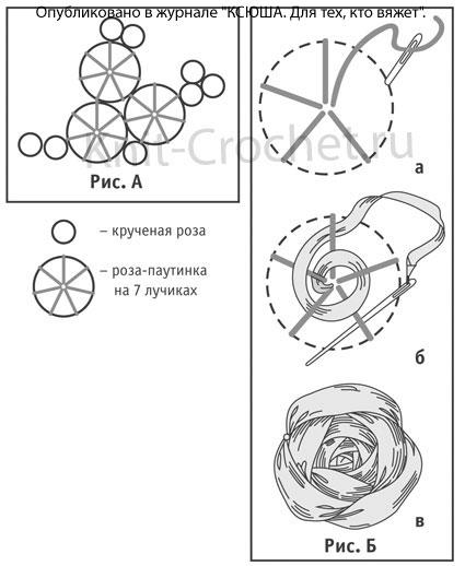 Схемы изготовления украшений в виде розочек для женского берета.