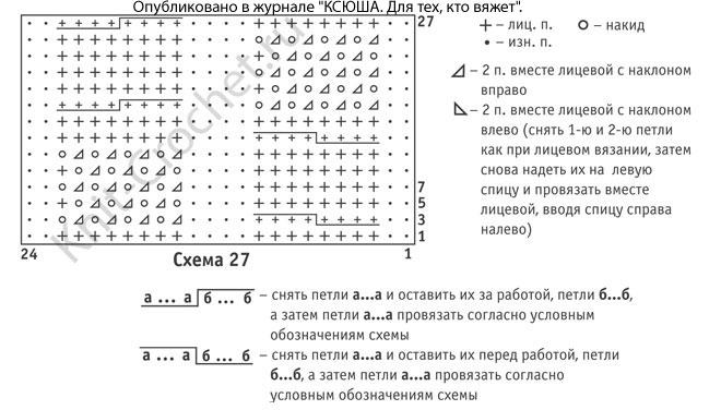 Схема узоров с обозначениями для вязания спицами шапочки для девочки размера 52.
