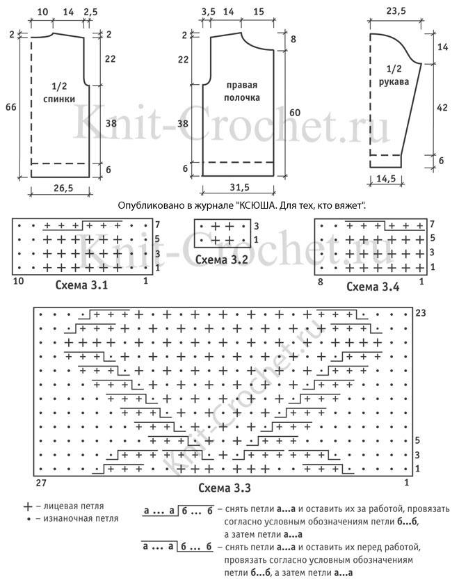 Выкройка, схемы узоров с описанием для вязания спицами мужского жакета размера 48-50.