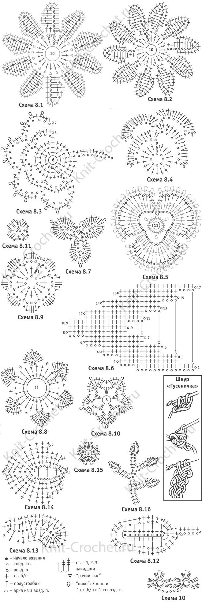 Схемы мотивов «Ромашка» с описанием вязания крючком женского топа, кардигана и детского платья в ирландской технике.