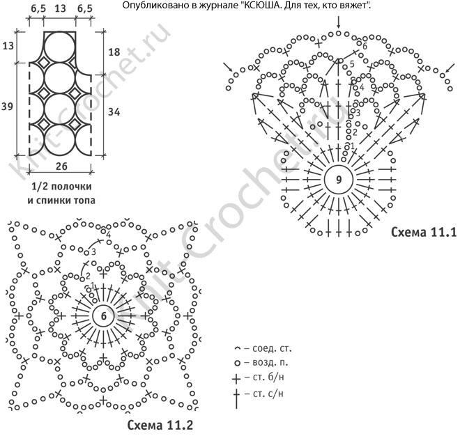 Выкройка, схемы узоров с описанием вязания крючком топа из круговых мотивов размера 50-52.