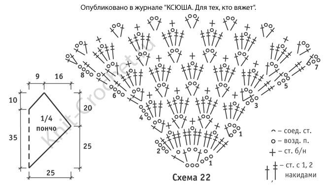 Схема вязания пончо крючком с описанием 62