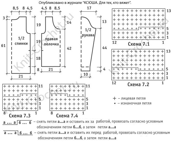 Выкройка, схемы узоров с описанием вязания спицами женского пуловера 42-44 размера с молнией по бокам.