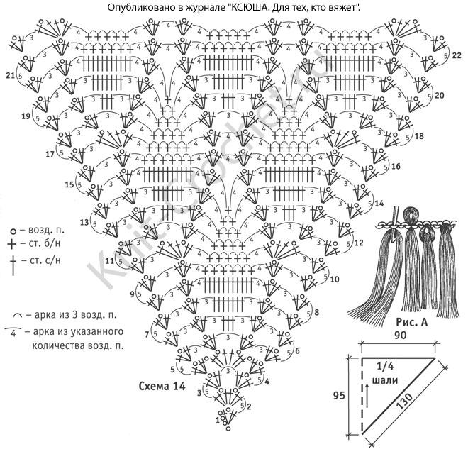 Схема вязания шали крючком с описанием 22