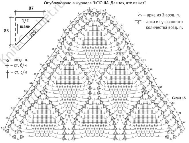 Вязание шали из узора ананасы 163