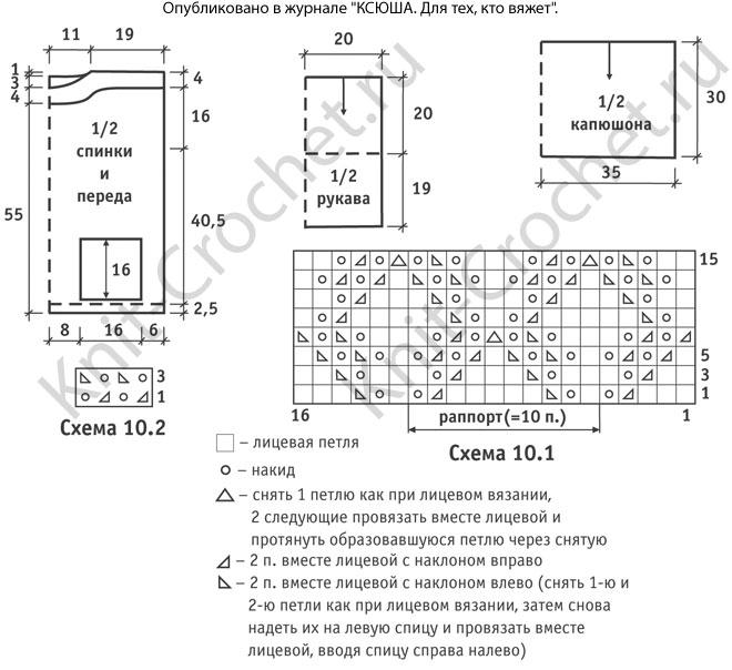 Выкройка, схемы узоров с описанием вязания спицами туники 48-52 размера с капюшоном и карманами.