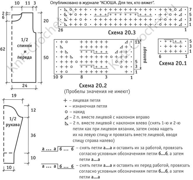 Выкройка, схемы узоров с описанием вязания спицами женского свитера с ажурными и рельефными узорами размера 44-46.