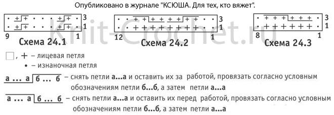 Схемы узоров с описанием вязания спицами женской шапочки.