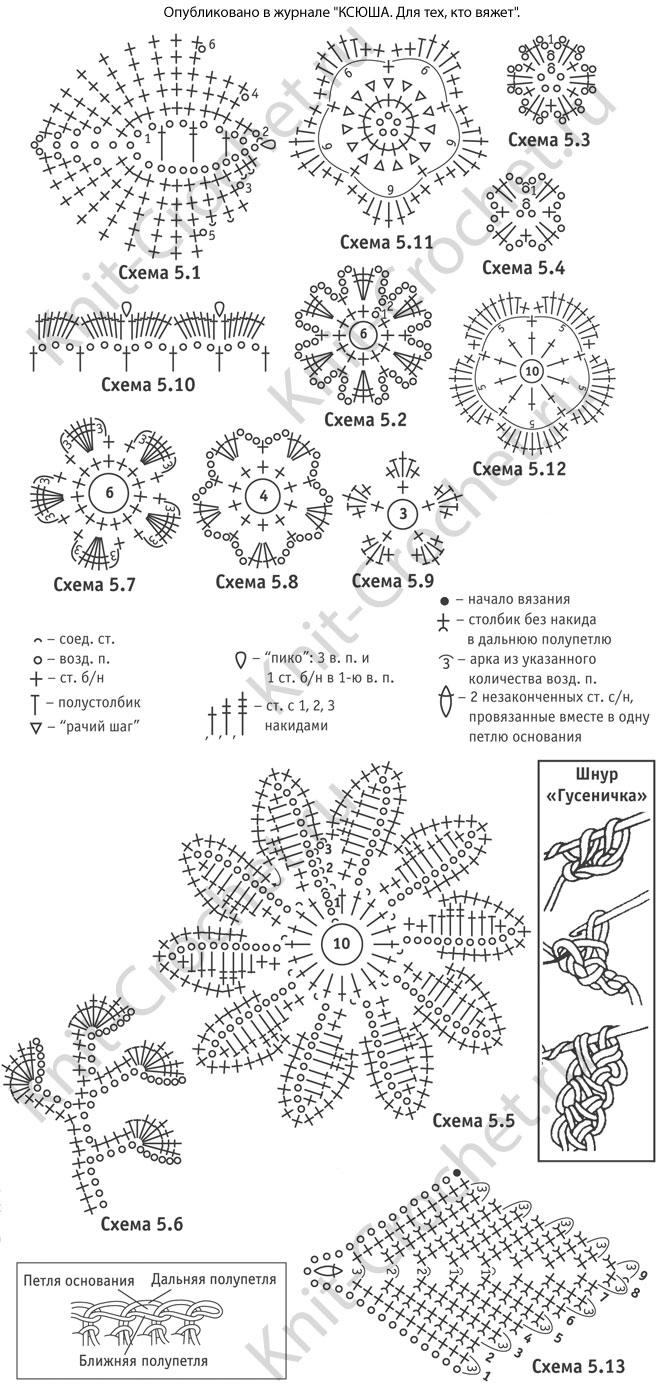 Схемы узоров с описанием вязания крючком женского палантина в ирландской технике.
