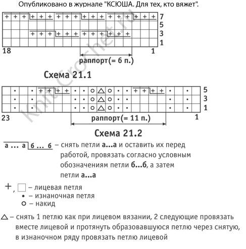 Схемы узоров с описанием вязания спицами шапочки и снуда.