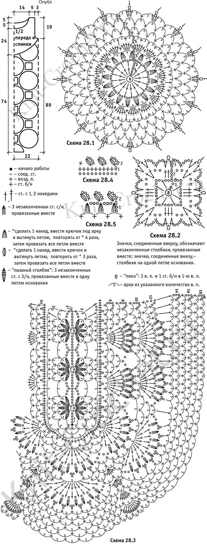 Выкройка, схемы узоров с описанием вязания крючком платья из цветочных мотивов размера 46-48.