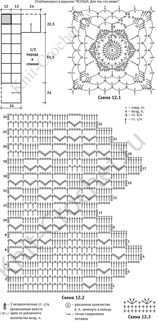 Схемы ажурных узоров вязанные крючком